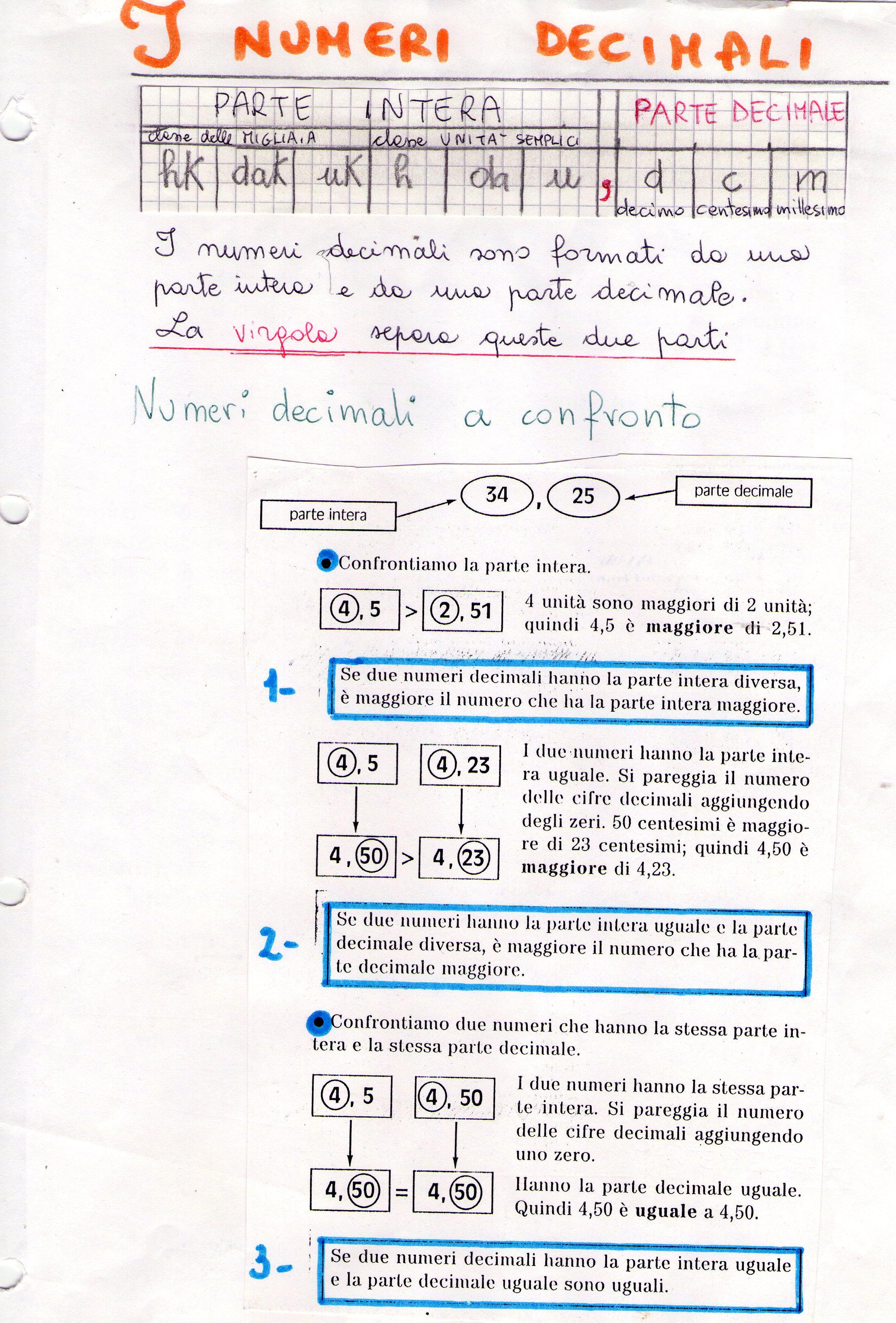 Quarta Classe Matematica Maestra Mg