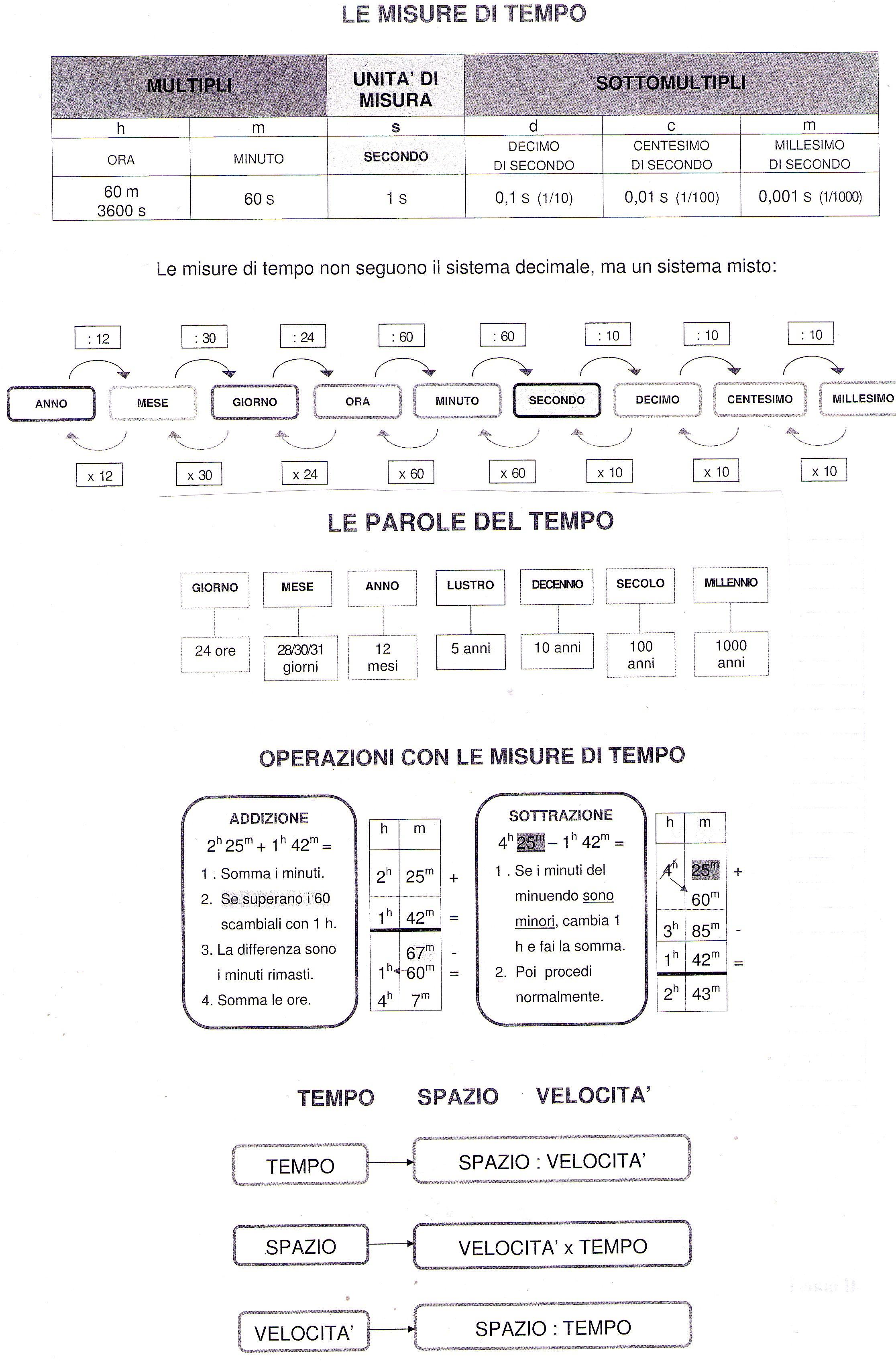 Favoloso Esercizi Di Matematica Classe Prima Elementare EL85 » Regardsdefemmes UN45