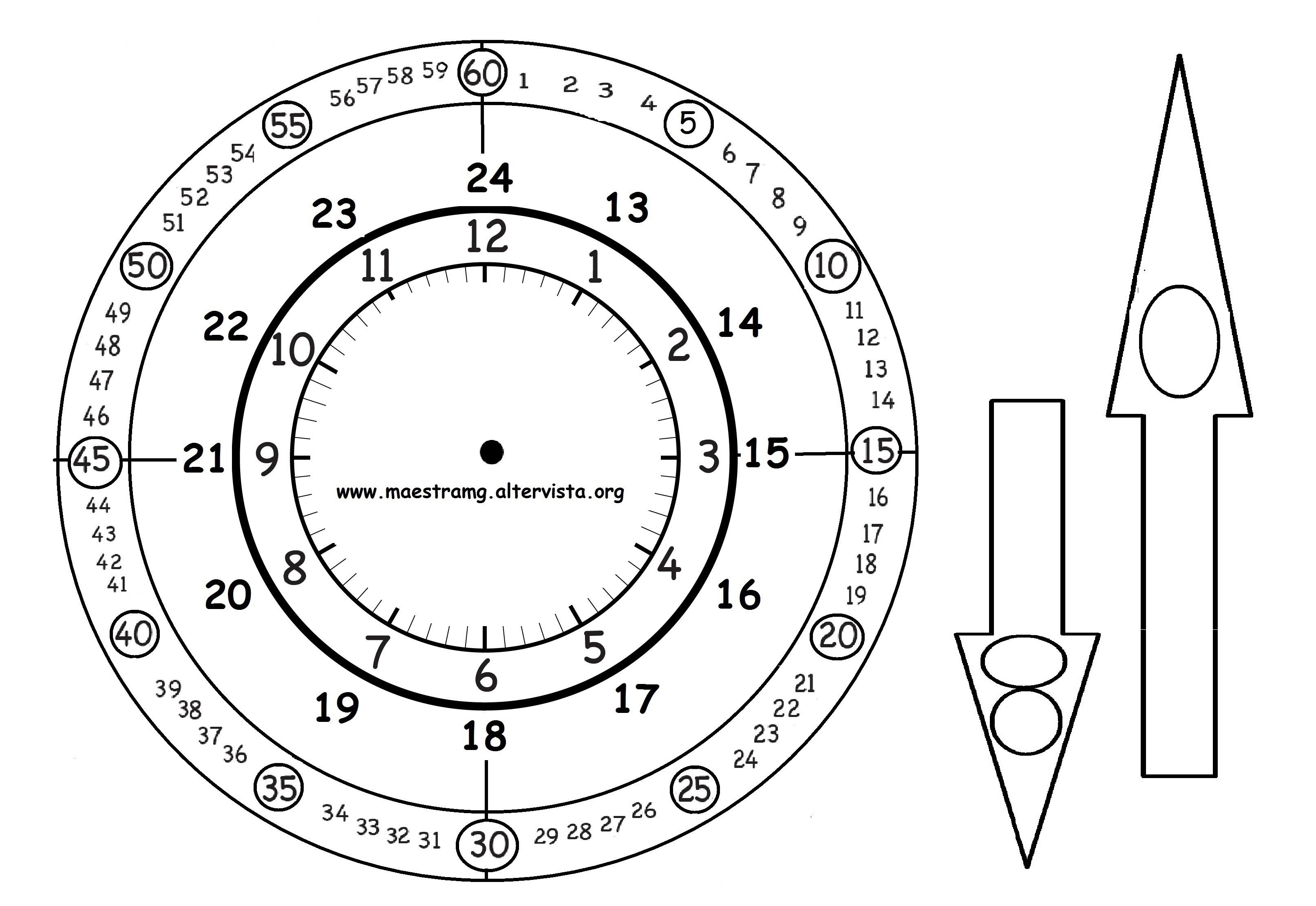 orologio 2