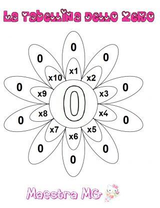 Fiore tabelline 0
