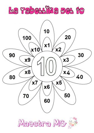Fiore tabelline 10