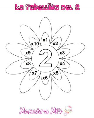 Fiore tabelline 2