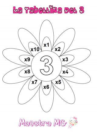 Fiore tabelline 3